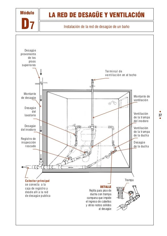 manual de albanileria las instalaciones sanitarias de la casa pdf