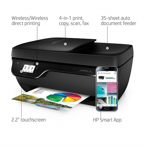 hp officejet 3830 all-in-one inkjet printer manual