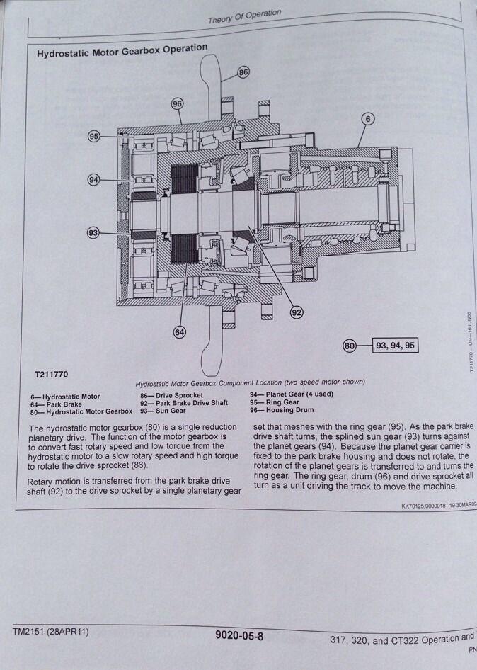 john deere 317 service manual download