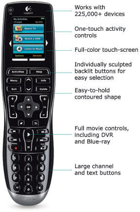 logitech harmony one manual download
