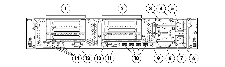 hp dl380 g9 service manual
