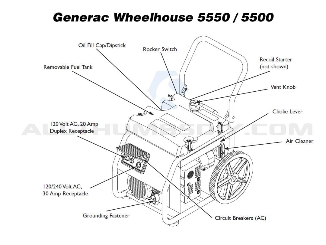 generac generator model 01646 manual