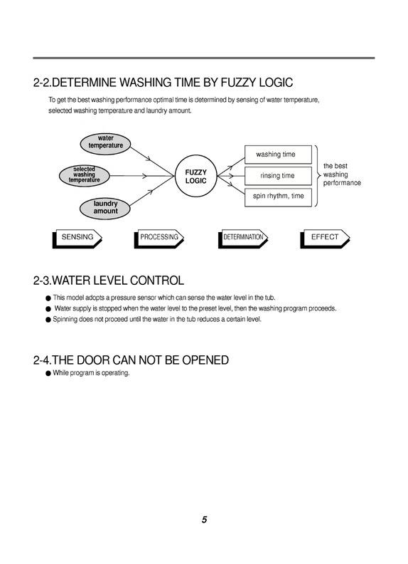 lg washing machine service manuals free download