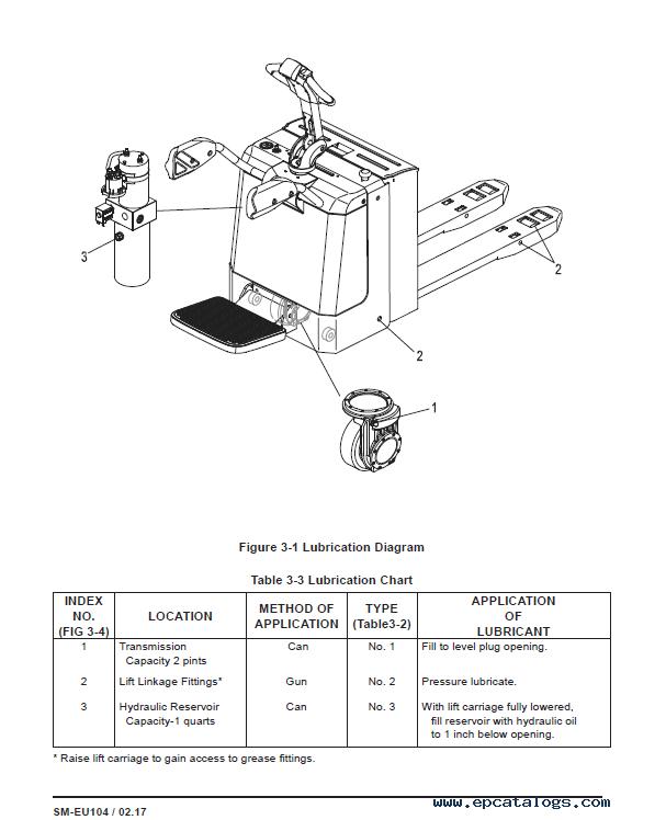 7.3 powerstroke repair manual pdf