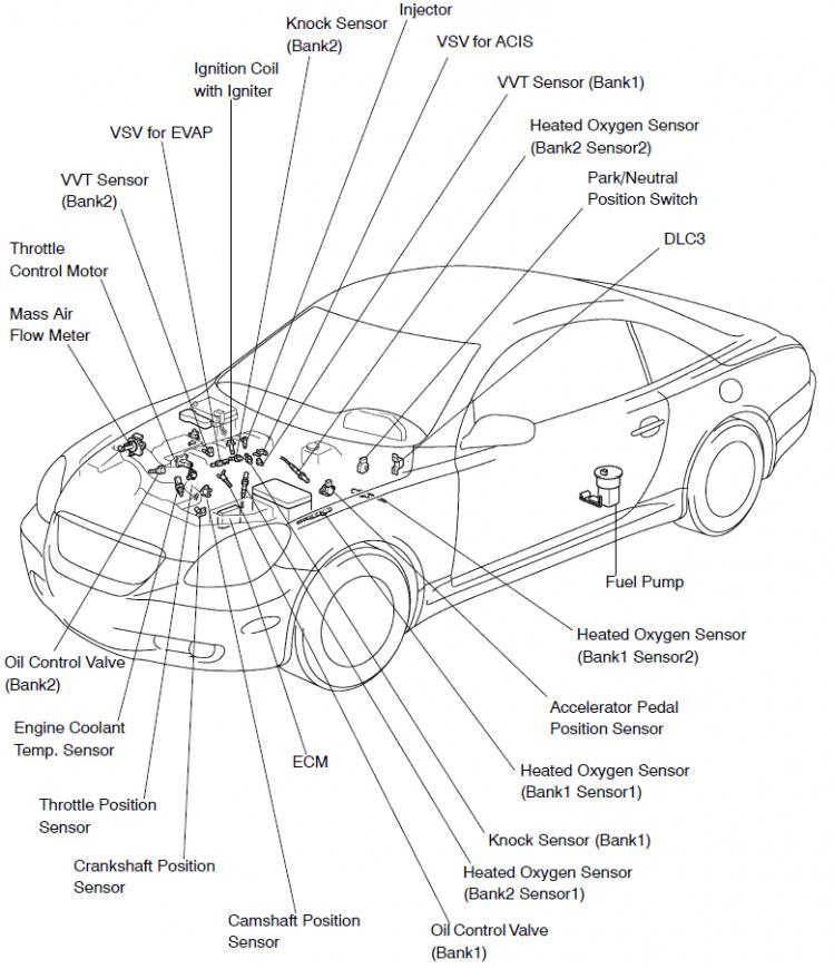 2001 lexus es300 repair manual pdf