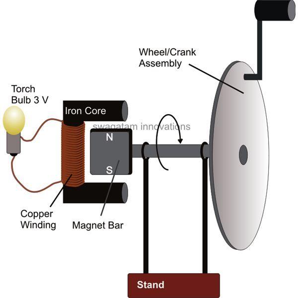 energy power & power equipment model r-5ho manual