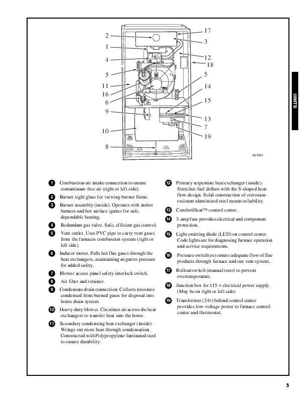 carrier gas furnace model 58ctw090 manual