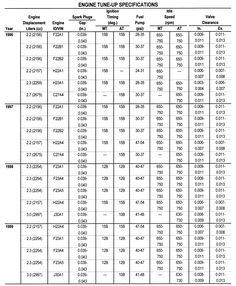 2002 ford explorer sport trac service manual pdf frere download