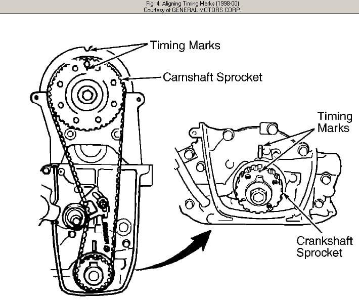 geo tracker repair manual pdf