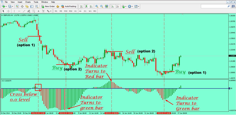 pats price action trading manual pdf