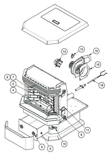 u s stove model 5660 manual